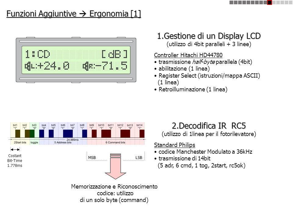 Funzioni Aggiuntive  Ergonomia [1]